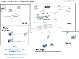 router wiring diagram wiring diagram and hernes linksys wireless router wiring diagram