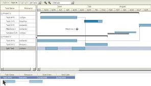 A Gantt Chart Is An Example Of Project Metadata Using Gantt Chart Components