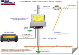 rf filters radio equipment and accessories installation installation diagram