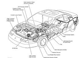 saturn sc engine diagram saturn wiring diagrams online