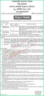 ministry of industries job circular  ministry of industries job circular
