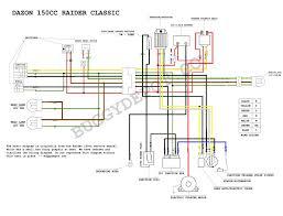 gy6 go kart wiring diagram wiring diagram for you • kandi go kart wiring diagram wiring diagram for you u2022 rh stardrop store roketa buggy wiring diagram gy6 150cc go kart wiring harness diagram