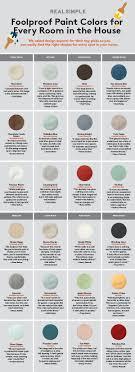 Best 25+ Bedroom paint colors ideas on Pinterest | Bedroom color ...