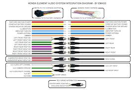 metra wiring wiring diagram metra 70 5521 radio wiring harness for metra 70-1858 radio wiring harness diagram at Metra 70 1858 Wiring Diagram