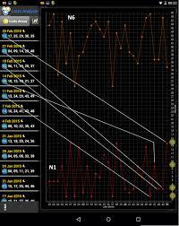 Keno Frequency Chart Econcybernetics Inc Econcybernetics Inc