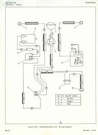 cycle electric generator wiring diagram cycle ironhead generator wiring ironhead image wiring on cycle electric generator wiring diagram