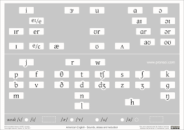 Ipa Chart With Sounds American English Charts In Colour For Teaching English Pronunciation