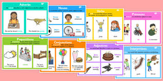 Word Type Word Type Display Poster Pack Display Posters Display Pack