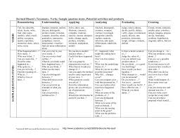 Revised Bloom S Taxonomy Verbs Sample Question Stems