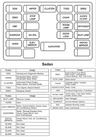 radio wiring diagram for chevy avalanche radio discover chevrolet astro fuse box