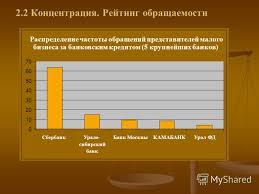 Презентация на тему Отчет о прохождении учебно ознакомительной  6 Распределение