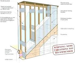 2x4 wall insulation r value for walls in