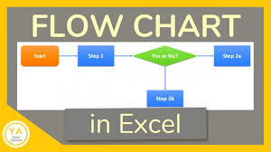 Process Chart Excel 020 Process Flow Chart Excel 01 Templates Formidable