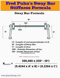 garage door torsion spring wire size chart best of garage door spring size calculator garage door
