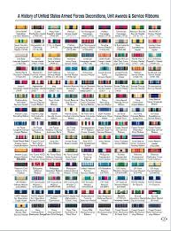 Af Medals And Ribbons Chart 80 Efficient Military Awards And Medals Chart