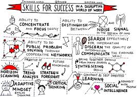Skills For Work Skills For Success In A Disruptive World Of Work Tanmay Vora Medium