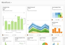 Workfront Reporting And Analytics With Domo Domo