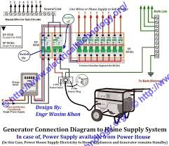 house fuse box wiring diagram fuse before or after transformer at Fuse Box Transformer