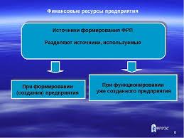 Презентация Финансовые ресурсы предприятия Финансовые ресурсы предприятия Источники формирования ФРП Разделяют источни