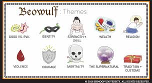 themes in beowulf chart themes