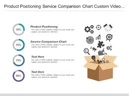Video Comparison Chart Product Positioning Service Comparison Chart Custom Video