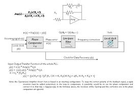 low pass filter block diagram the wiring diagram low pass filter block diagram wiring diagram block diagram
