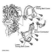 How to replace a timing belt and water pump 2006 Saturn Vue likewise  in addition 04   15 V6 Honda Acura Timing Belt Replace  Accord Ridgeline Pilot additionally Honda Odyssey Timing Belt Replacement   YouTube as well Honda and Acura Used Car Blog   Accurate Cars of Nashville TN as well 02 Accord   Dealer claims oilpump leak   needs timing belt in addition Repair Guides   Engine Mechanical   Timing Belt And Sprockets furthermore I need a picture showing the timing marks on a 1992 honda Accord likewise 2003 Honda Accord Serpentine Belt Routing and Timing Belt Diagrams moreover Honda Accord Engine Belt  Honda  Engine Problems And Solutions in addition . on 2003 honda accord timing belt repment