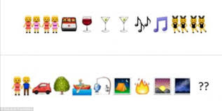 Emoji Symbols Misunderstood By Translators From 11 Regions