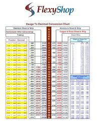 Image Result For Sheet Metal Gauge Conversion To Inches And