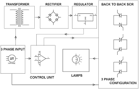 electronic soft start for 3 phase induction motor