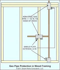 gas fireplace framing direct vent gas fireplace pipe installation clearance natural starter protect wood framing gas gas fireplace framing