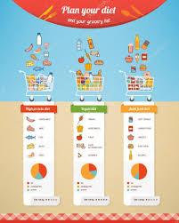 Diet Chart Comparison Stock Vector Elenabs 110819884