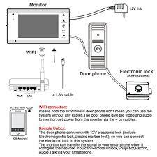 tmezon 7inch wireless wired wifi ip video door phone amazon co uk tmezon 7inch wireless wired wifi ip video door phone amazon co uk electronics