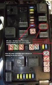 similiar 2006 dodge charger fuse map keywords dodge dakota fuse box diagram on 2007 dodge charger fuse box