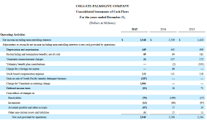 Cash Flow Analysis Examples Google Box Amazon Colgate