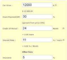 Car Payment Calculator With Extra Payment Loan Repayment Calculator Excel Extra Payments With Payment