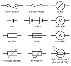 image result for circuit symbols hardware symbols image result for circuit symbols