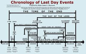 Chronology Of Revelation Chart The Chronology Of Last Day Events Bible Timeline Last