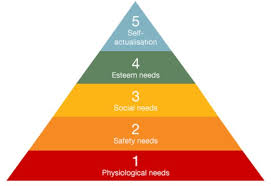 Maslow Hierarchy Of Needs Abraham Maslow And The Pyramid That Beguiled Business Bbc News