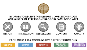 Online Badge Blendkit Course Badges Blended Learning Toolkit