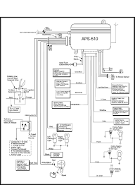 generic remote start wiring diagrams wiring diagrams bib 9055 as audiovox remote starter wiring diagram wiring diagram inside generic remote start wiring diagrams