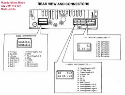 fisher minute mount plow wiring diagram wiring diagram for you • boss snow plow wiring diagram fisher plow wiring diagram minute rh daytonva150 com fisher minute mount v plow wiring diagram fisher minute mount plow wiring