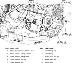 2005 mercury grand marquis problems wiring diagram for car engine mercury 4 6 engine diagram starter location on 2005 mercury grand marquis problems