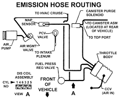 gm 3 8 engine vacuum line diagram gm image wiring 1990 ford thunderbird 3 8l mfi sc ohv 6cyl repair guides on gm 3 8 engine vacuum