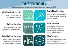 terrorism essay abc essays com terrorism essay