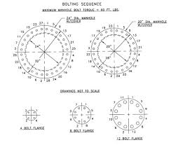 Flange Bolt Pattern Chart Flange Bolt Torque Chart Pdf