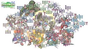 Digimon Linkz Evolution Chart Tentomon Evolution Chart Tentomon Sc 1 St Neo