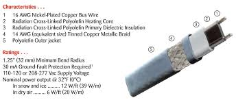 roof wires melt ice roof heating gutter heating thermon rgs heat tracing cables