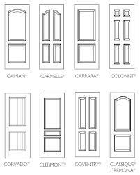 types of bedroom doors interior door styles google search types of sliding  bedroom doors