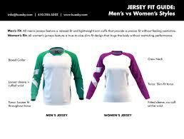 Kua Sky Skydiving Jumpsuits Jerseys And Gear Sizing Charts